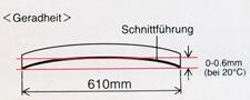 Z001-Schneidelineal-Sicherheitslineal-Anlegelineal-Genauigkeit-CURT-tools